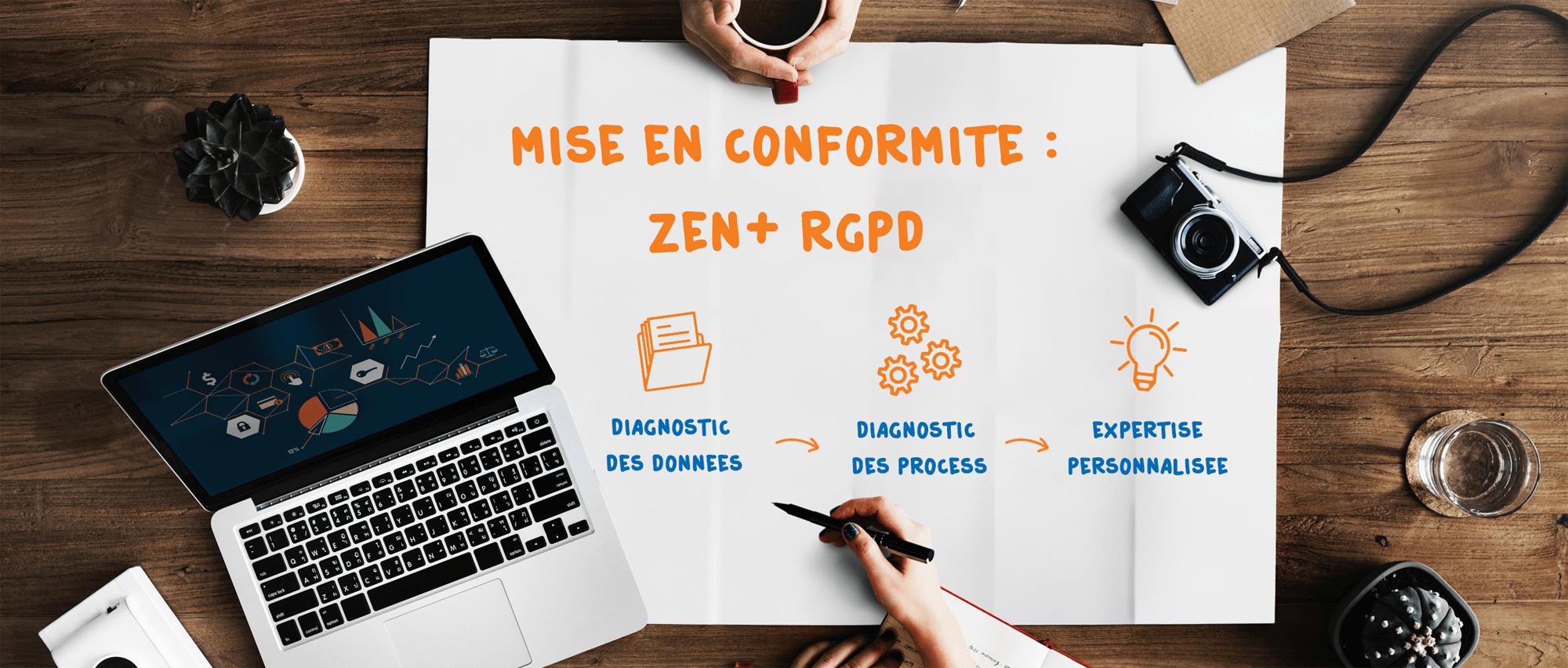 Processus du Diagnostic Zen+ RGPD Alsace