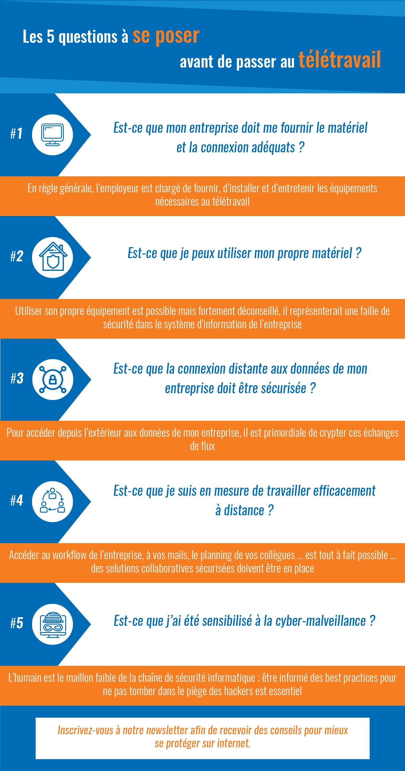 Infographie sur les 5 questions à se poser avant de passer au télétravail
