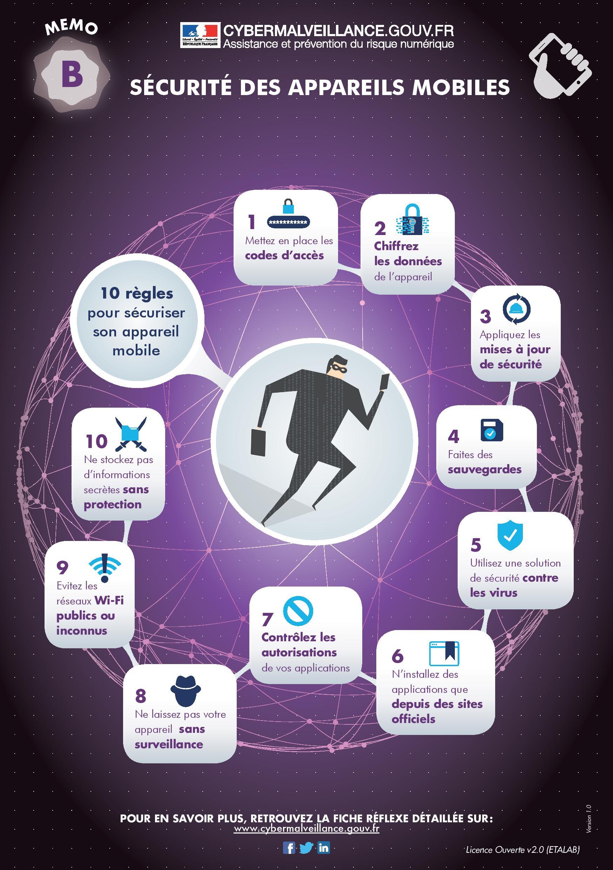Infographie : 10 conseils pour sécuriser son usage des appareils mobiles