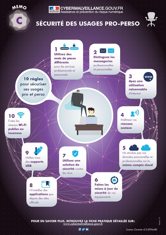 Infographie : 10 conseils pour dissocier vie professionnelle et vie personnelle et ainsi éviter les risques de cybermalveillance