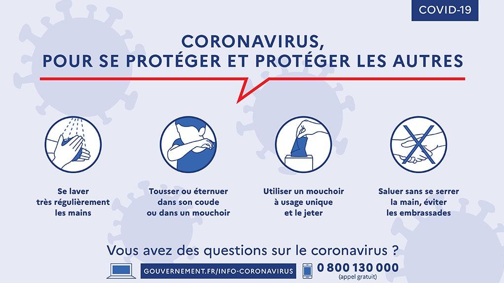 Coronavirus les bons gestes